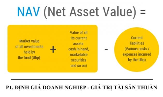 Định giá doanh nghiệp theo phương pháp giá trị tài sản thuần