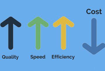 Khóa đào tạo quản trị chi phí giá thành