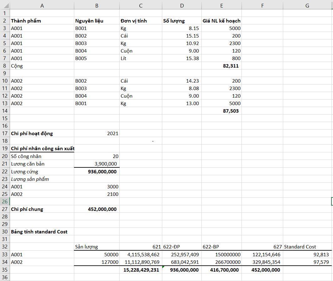 Công đoạn tính giá Standard trong hệ thống